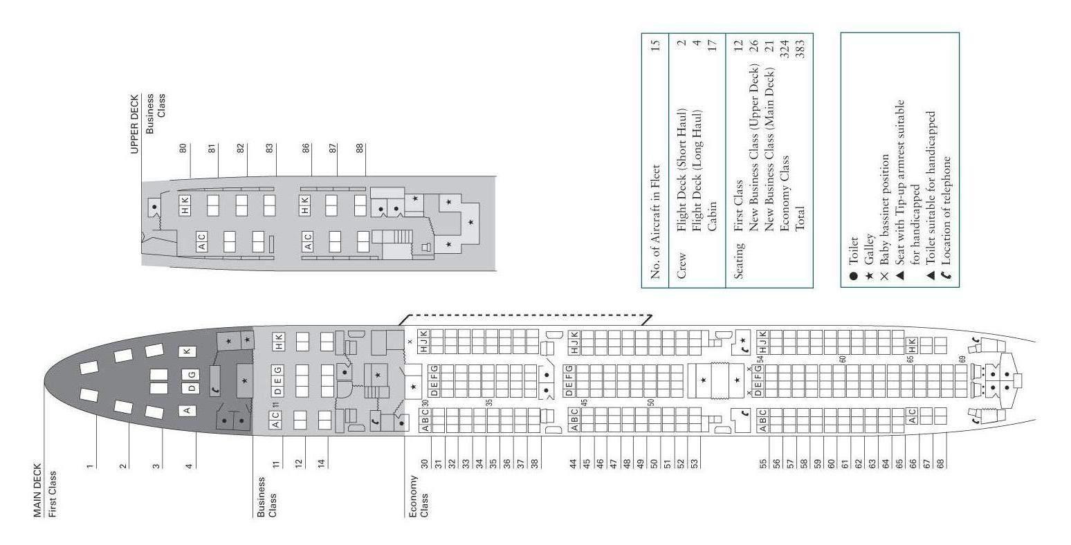 Boeing 747 sedadla