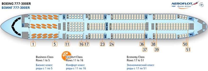 Boeing 777 sedadla a jejich rozmístění