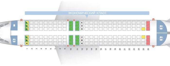 Rozmístění sedadel Airbus A319
