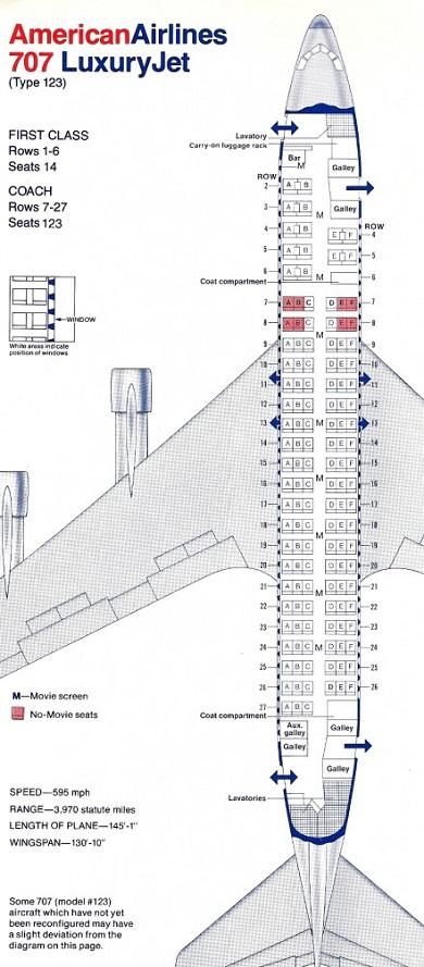 Sedadla Boeing 707 rozmístění