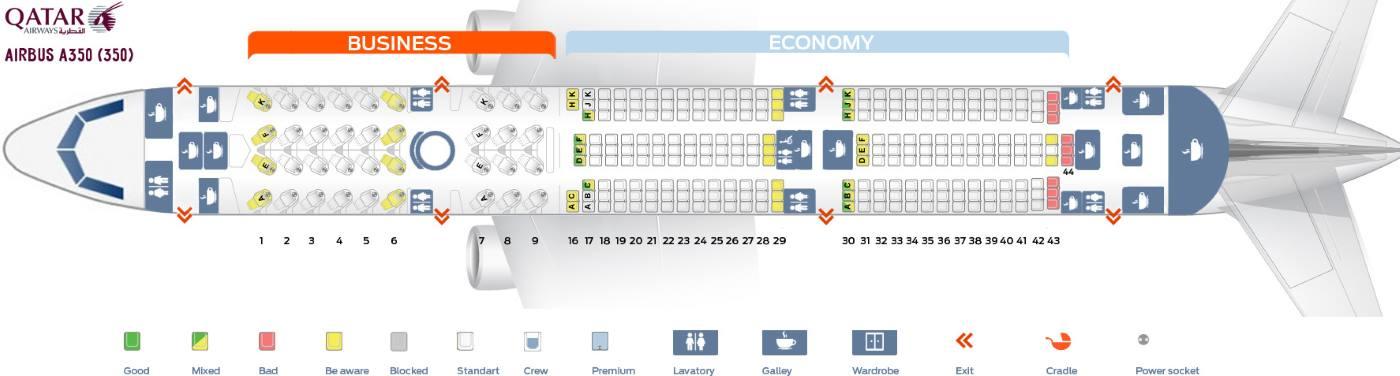 Airbus A350 mapa a plánek rozmístění sedadel letecké společnosti Qatar
