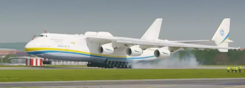 Antonov An-225 Mrija aktuální poloha v roce 2020
